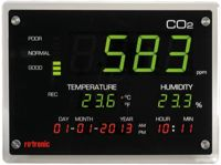 CO2 DISPLAY - Air quality measuring device, CO2 display